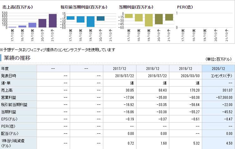 f:id:liverpool-premium:20200618092953p:plain