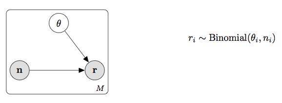 f:id:livesense-analytics:20181004182305p:plain:w480