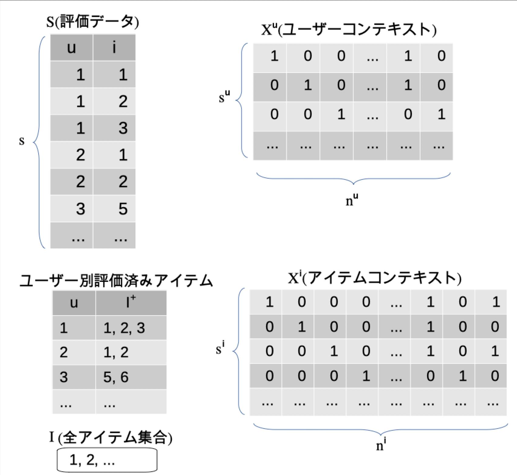 f:id:livesense-analytics:20200720093836p:plain