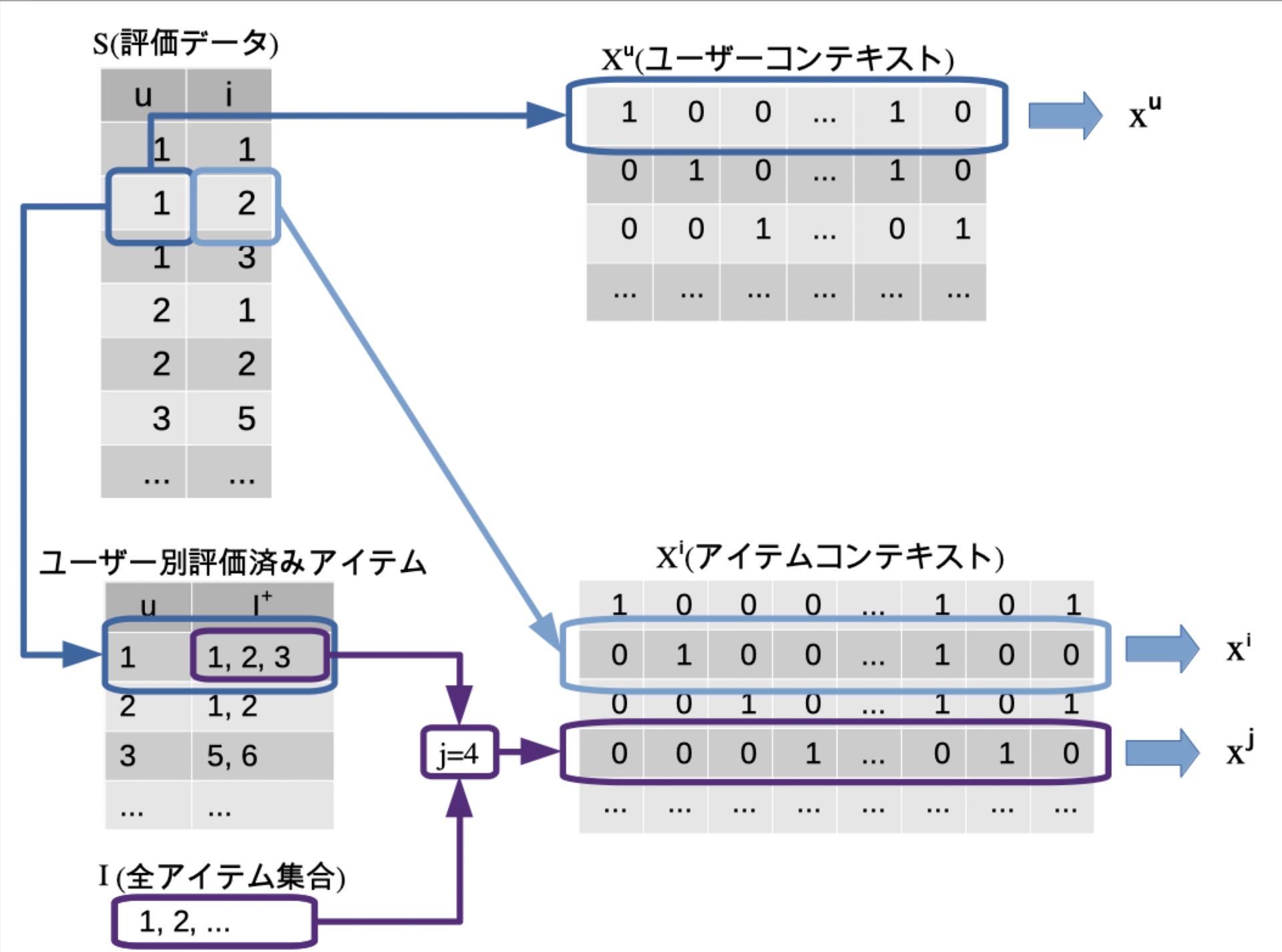 f:id:livesense-analytics:20200720101656p:plain