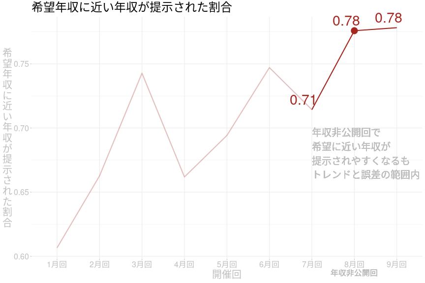 f:id:livesense-analytics:20201012131428p:plain