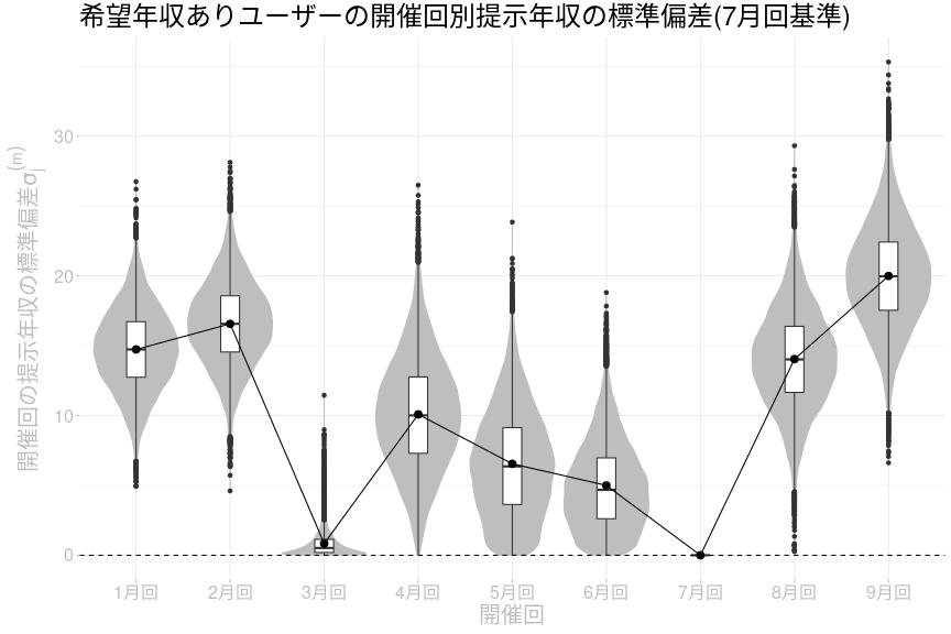 f:id:livesense-analytics:20201020133035p:plain