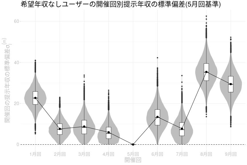 f:id:livesense-analytics:20201020133213p:plain