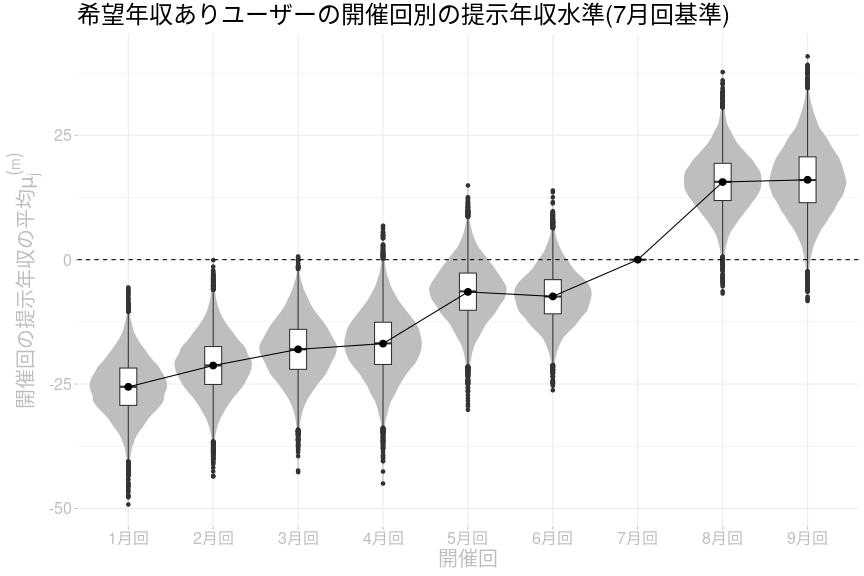 f:id:livesense-analytics:20201020133243p:plain
