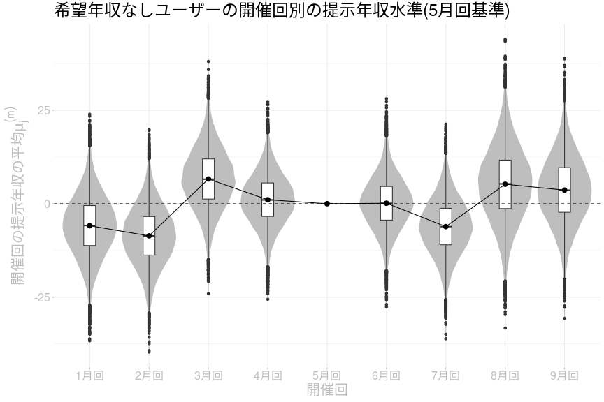 f:id:livesense-analytics:20201020133307p:plain