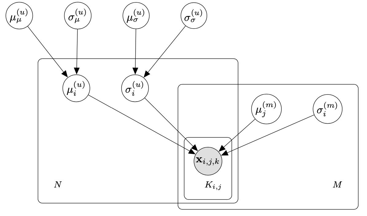 f:id:livesense-analytics:20201027134613p:plain