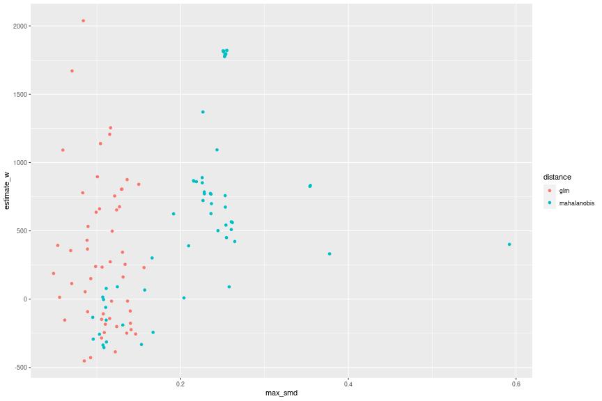 f:id:livesense-analytics:20210114162759p:plain