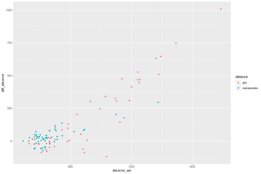 f:id:livesense-analytics:20210127155416p:plain