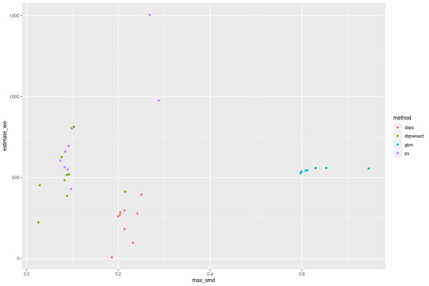 f:id:livesense-analytics:20210127180051p:plain