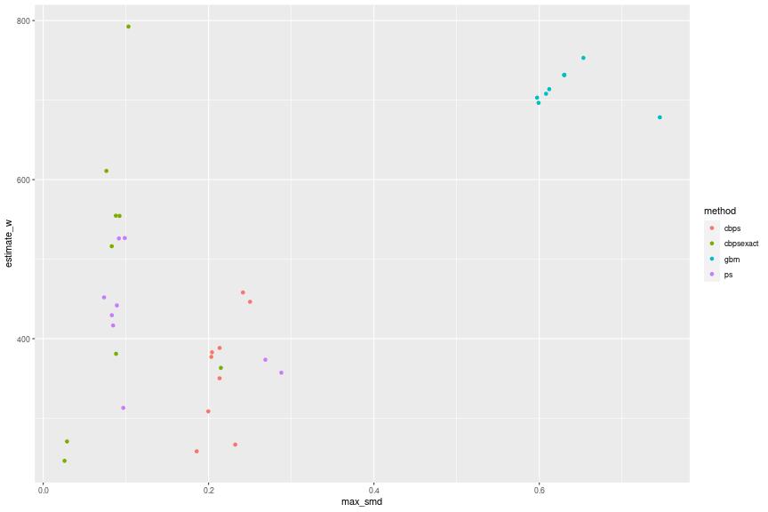 f:id:livesense-analytics:20210127181359p:plain