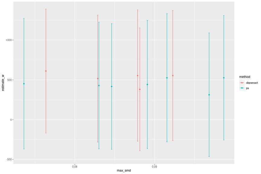 f:id:livesense-analytics:20210127181636p:plain