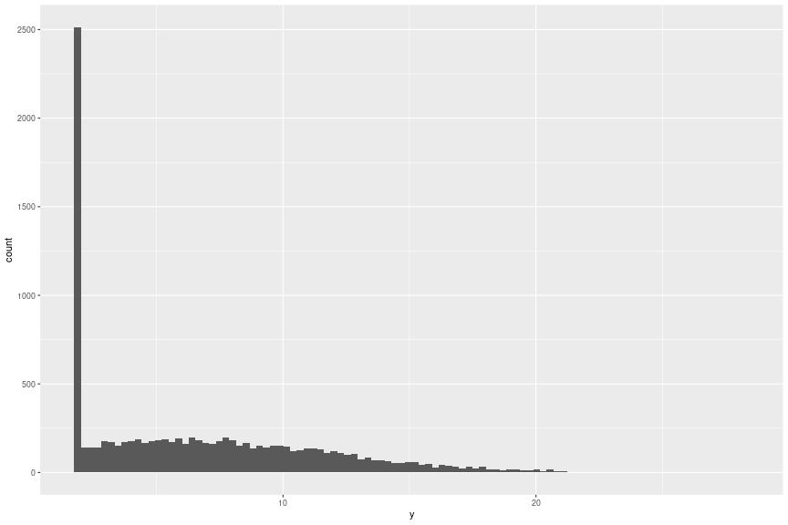 f:id:livesense-analytics:20210305153713p:plain