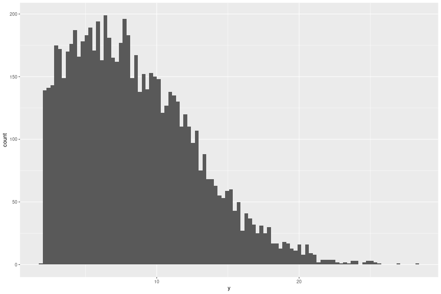 f:id:livesense-analytics:20210305154401p:plain