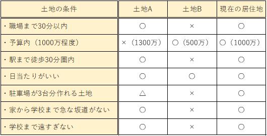 f:id:living_note:20210516182929p:plain