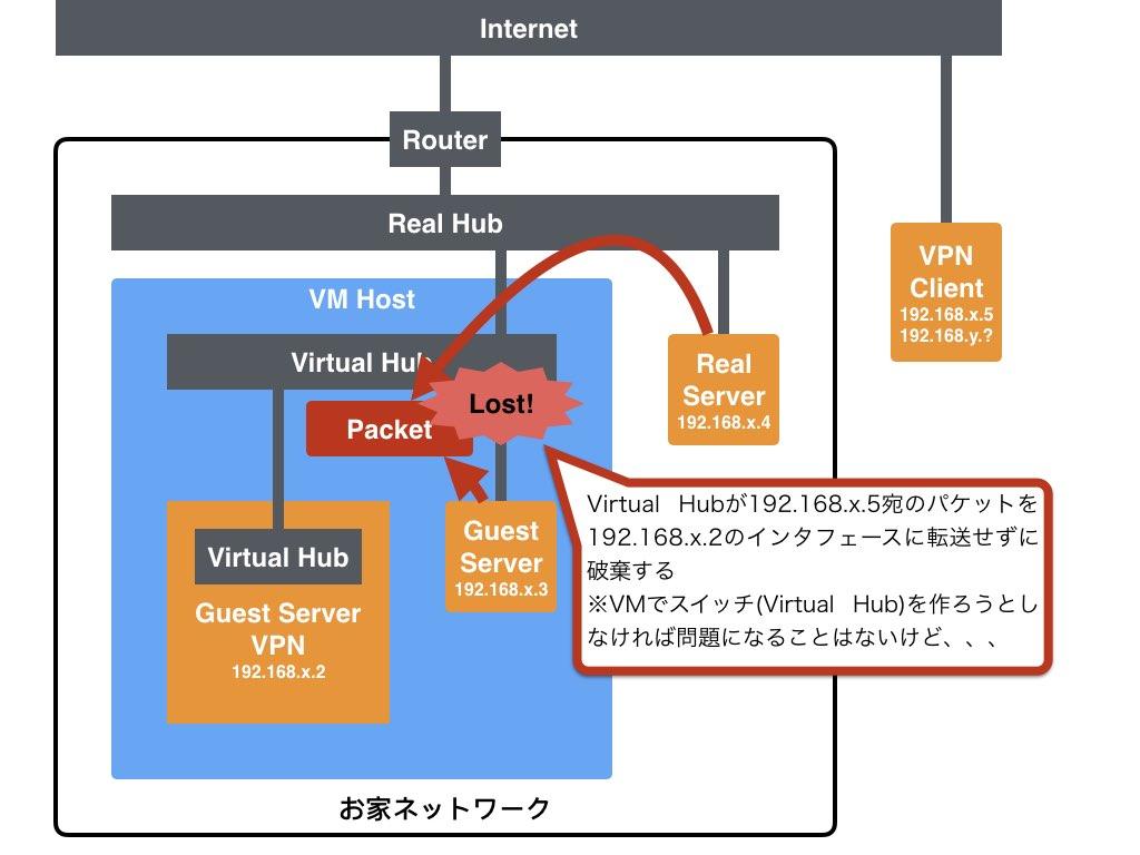 f:id:llamerad-jp:20161224152301j:plain