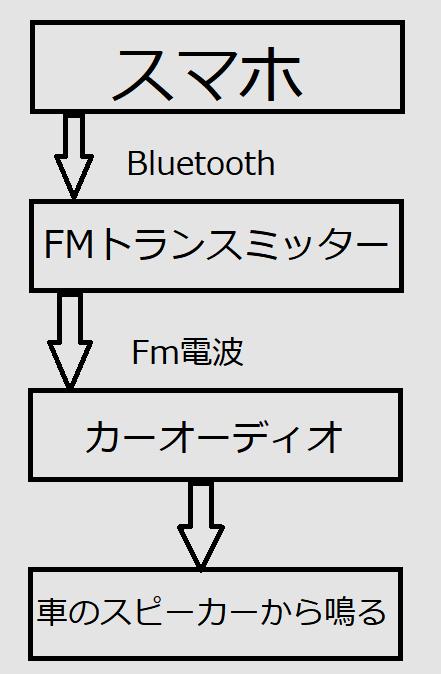 f:id:llimeife:20210211220730p:plain