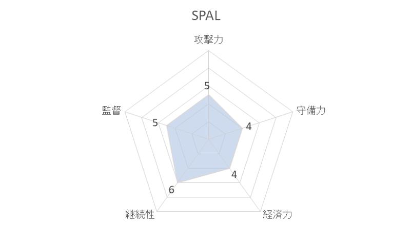 f:id:llkyazull:20181028231616p:plain