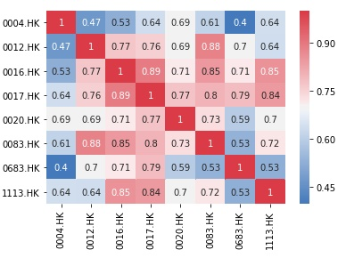 Heatmap in Seaborn - lmari's blog