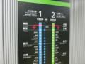 神田駅1+2番線停車駅一覧(快速通過)