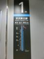神田駅1番線停車駅一覧(快速通過)