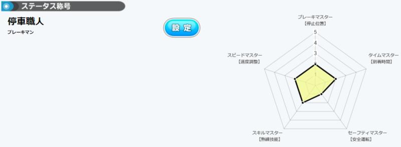 「電車でGO!!」五角形チャート