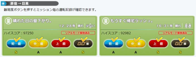 原宿→目黒のミッション状況