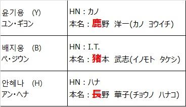 f:id:localize_hg:20180823165925j:plain