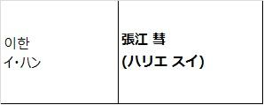 f:id:localize_hg:20180823170905j:plain