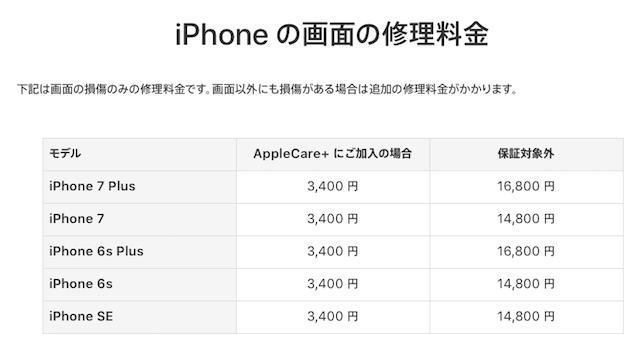 アップル修理料金