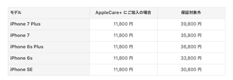 iPhone修理料金2