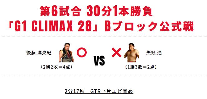 後藤洋央紀vs矢野通G128