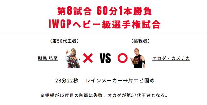 IWGPヘビー級選手権試合:棚橋弘至vsオカダ・カズチカ