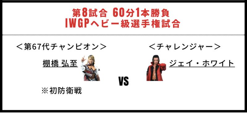 IWGPヘビー級選手権試合:棚橋弘至 vs ジェイ・ホワイト