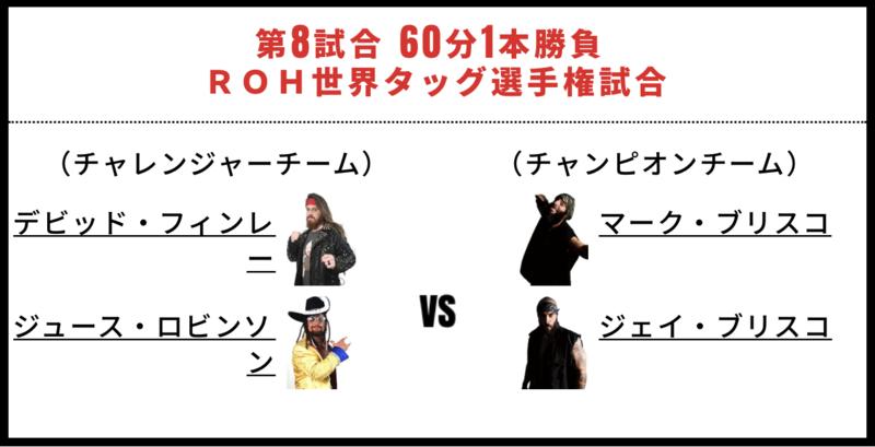 ROH世界タッグ選手権試合:ブリスコブラザーズ(マーク&ジェイ)vs ジュース・ロビンソン&デビッド・フィンレー