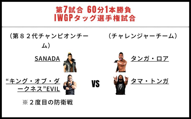 IWGPタッグ選手権試合:EVIL&SANADA vs G.O.D.(タマ・トンガ&タンガ・ロア)