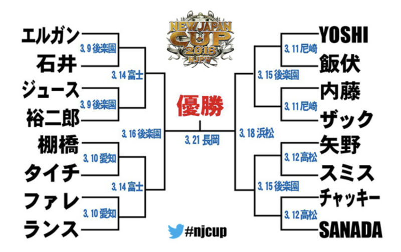 NEW JAPAN CUP 2018トーナメント表