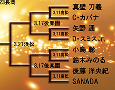 NEW JAPAN CUP 2019トーナメント表