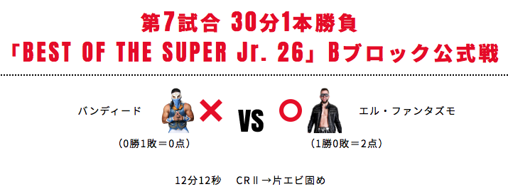 BEST OF THE SUPER JR. 26 Bブロック3