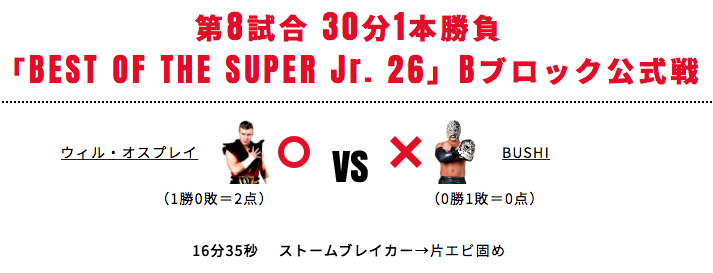 BEST OF THE SUPER JR. 26 Bブロック4