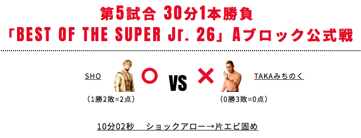 SHO vs TAKAみちのく