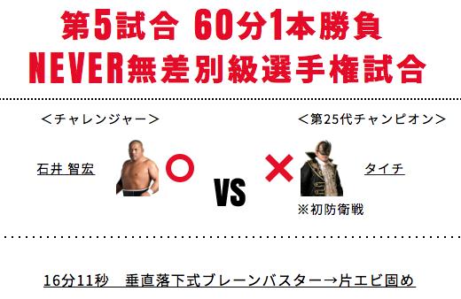タイチ vs 石井智宏