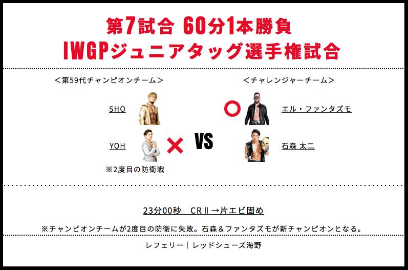 ロッポンギ3K(YOH&SHO)vs 石森太二&エル・ファンタズモ