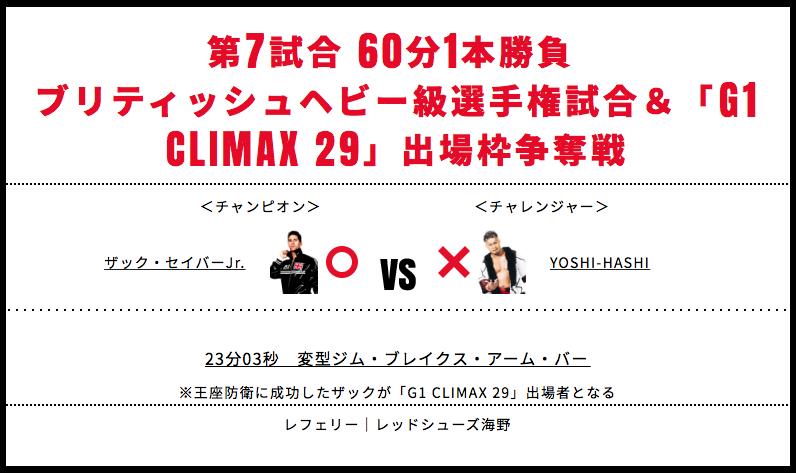 ザック・セイバーJr. vs YOSHI-HASHI