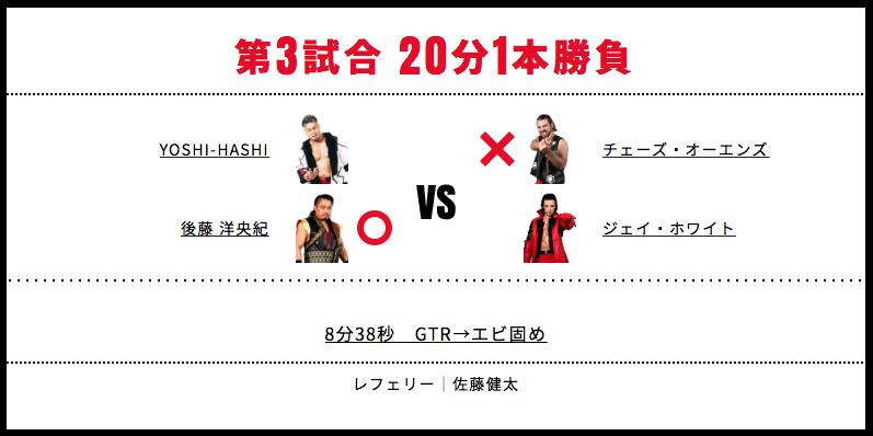 後藤洋央紀&YOSHI-HASHI vs ジェイ・ホワイト&チェーズ・オーエンズ
