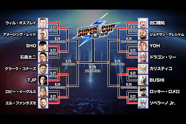 SUPER J-CUP 2019 一回戦後
