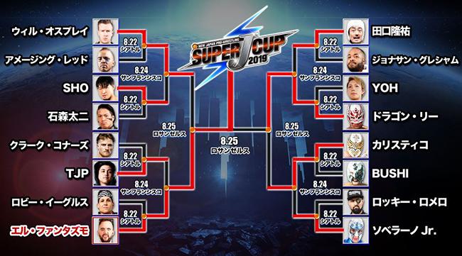 SUPER J-CUP 2019 結果