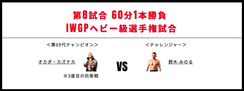 IWGPヘビー級選手権試合:オカダ・カズチカ vs 鈴木みのる