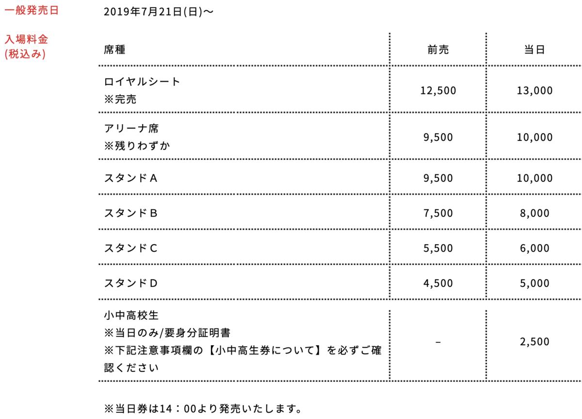 別府大会のチケット料金表