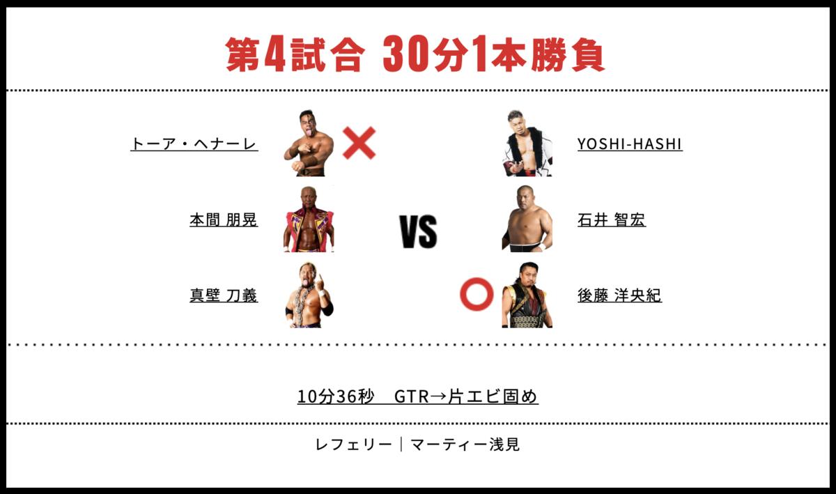 9.19京都大会6人タッグマッチ