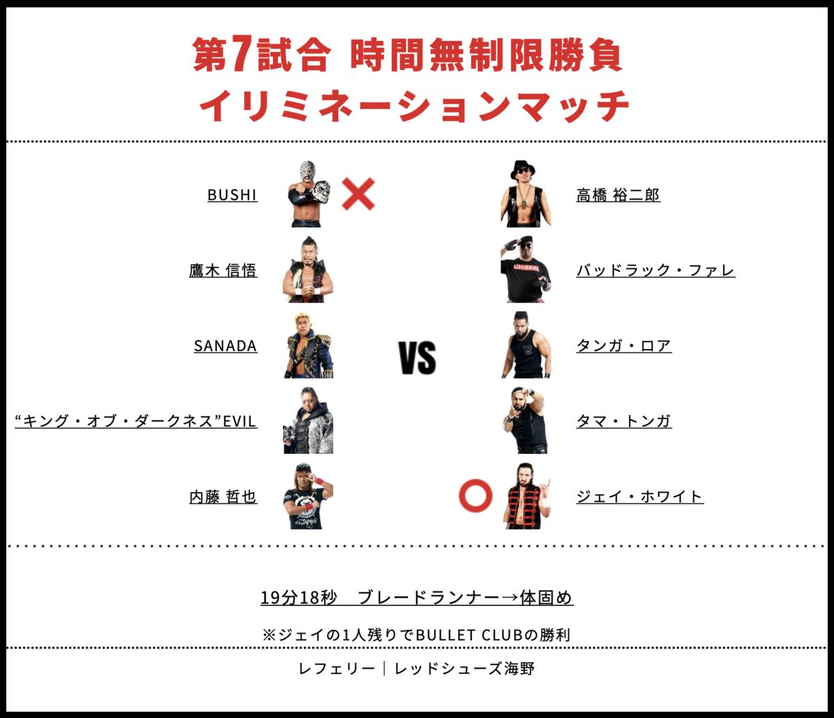 9.19京都大会10人タッグマッチ